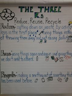 reduce, reuse, recycle anchor chart