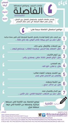 Islamic Phrases, Arabic Phrases, Arabic Quotes, Learn Arabic Alphabet, Write Arabic, Vie Motivation, Learn Arabic Online, Light Words, Arabic Lessons