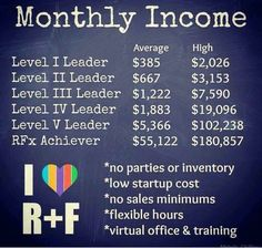 I'm looking for 2 consultants to join my team this month. Training and coaching starting soon. Rodan + Fields is about 6 weeks away from releasing a revolutionary new product, that will only available through YOU, the RF consultant. We have a solid group of mentors that are ready to help you build your business. Take this opportunity, you'll be glad you did.
