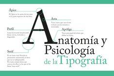 ¿Aún no has visto nuestra nueva entrada en el blog? En esta ocasión os contamos todo lo que necesitáis saber sobre la anatomía y la psicología de la tipografía.
