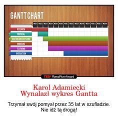 Co jest lskiego w teorii strun memiksy pinterest z serii polskie wynalazki nieznane wiatu ccuart Gallery
