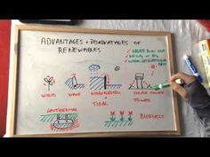 Advantages and disadvantages of renewable energies Gcse Revision, Thing 1, Renewable Energy, Notes, Science, This Or That Questions, Science Comics