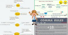 Learn English Grammar with Pictures: Grammar Topics - ESLBuzz Learning English Englisch lernen G Basic English Sentences, Tenses English, English Grammar Tenses, English Adjectives, Teaching English Grammar, English Writing Skills, Grammar Lessons, English Lessons, English Vocabulary
