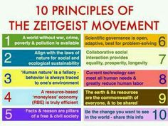 Zeitgeist movements have certain characteristics that stay the same, regardless…
