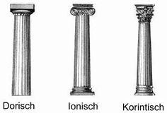 VERSCHIJNSEL Op de foto zie je drie verschillende bouwstijlen. Dorisch, Ionisch en Korintisch.