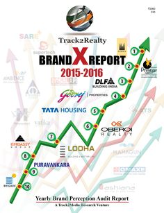 News Point: In the 4th edition of Track2Realty Brand X Report many emerging players have made their inroads as larger players lose their brand positioning. Sobha, Prestige, Godrej and Tata are brand performers of the year. It has indeed been a challenging year for the Indian real estate sector and hence the findings of brand … Continue reading Track2Realty releases Brand X Report 2015-16 →