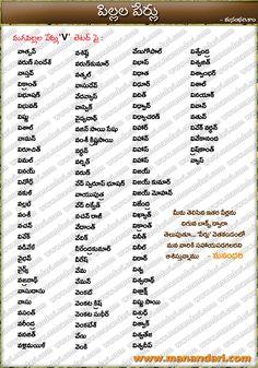 Baby Boy Names Starting With Ka In Telugu : names, starting, telugu, Names, Ideas, Names,, Hindu
