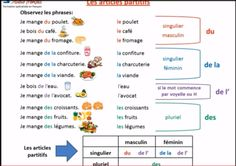 LA RONDE DU FLE: LES ARTICLES PARTITIFS - NB1-NB2 French Language Lessons, French Lessons, French Teacher, Teaching French, French Course, French Worksheets, Core French, French Education, French Grammar