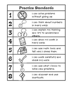 These are the 8 math practices that will fit very nicely on a poster board. Pair with questions about how or that operation or practice was used. Math Classroom, Kindergarten Math, Math Teacher, Teaching Math, Maths, Mathematical Practices, Math Practices, Math Strategies, Math Resources