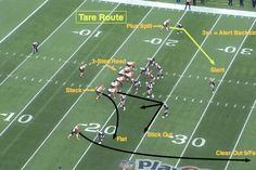 """In today's installment of the """" NFL series, former NFL defensive back Matt Bowen breaks down the core route combinations at the pro level to give you a better understanding of the game. Notre Dame Football, Ohio State Football, Ohio State University, Ohio State Buckeyes, American Football, Football 101, Football Season, College Football, Football Tactics"""