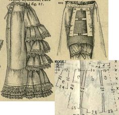 Tygodnik Mód 1882.: Percale short petticoat with detachable bustle. Front gore (a) and back breadth (c) cut on the fold, add drawstring to the back. The side gore's back and back breadth's width is filled with a 4 cm long pleated or ruffled volant. Add richly adorned volant, gathered densely at the back and 3 layers of back ruffles. The bustle (e) is cut on the fold too, insert hoops 7 or 8 cm apart, add side tapes with bands for fastening and button holes at the top. Wide yoke (d) cut on…