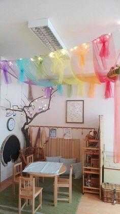 Nagykovácsi Cinegék New School Year, Loft, Bed, Furniture, Home Decor, Decoration Home, Stream Bed, Room Decor, Lofts
