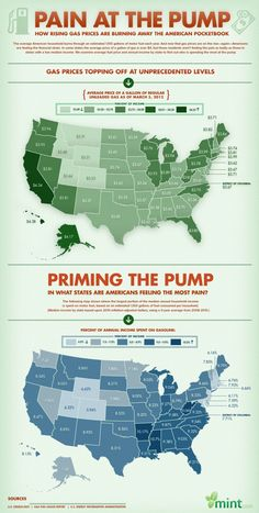 How rising #gas #prices are burning away the American #pocketbook