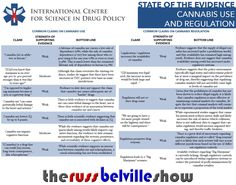 Everything Kevin Sabet told you about marijuana is a lie. http://www.icsdp.org/cannabis_global_pr