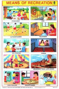 Collection of Indian school posters. Collection of Indian school posters. English Speaking Book, Learn English Words, Education English, English Lessons, Kids Education, Preschool Charts, Geography For Kids, Learn Hindi, Image Chart