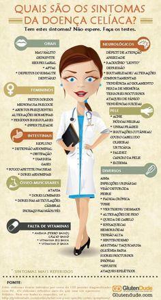 Entenda o que é a Doença Celíaca