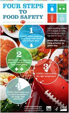 Gluten Free Super Bowl Sunday Menu & Food Safety for Super Bowl Sunday