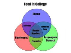 We know many college students feel this way, but we believe The Port at LSUS meets all three catergories!