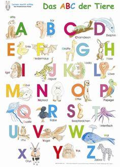 das deutsche alphabet - Αναζήτηση Google