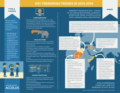 Counter Terrorism Financing (CTF/CFT): What you need to know