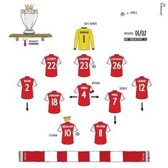 Best Football Players, Football Art, Football Tactics, Ian Wright, Team Builders, Retro Football Shirts, Arsene Wenger, Arsenal Fc, Premier League