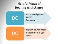anger-management-by-wiziq-college-11-638.jpg (638×479)
