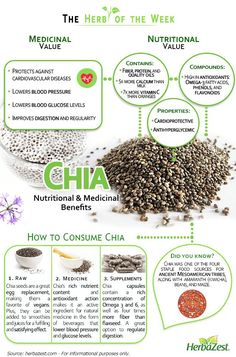 Chia will explain you the vast benefits of consuming Chia seeds which hold omega fatty acids and contribute to weight loss. Health And Nutrition, Health Tips, Health And Wellness, Health Goals, Coconut Health Benefits, Chia Seed Benefits, Acai Benefits, Avocado Benefits, Calendula Benefits