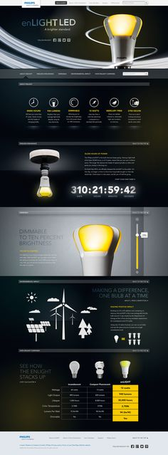 Philips LED Branding on Behance