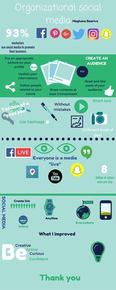 ROI YOUR TEXT HERE Organizational social media Meghane Bearivo 93% ...