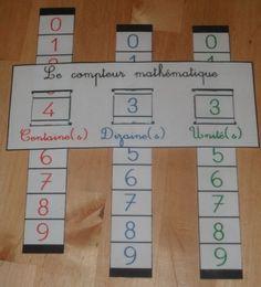 Suma, resta multiplicación