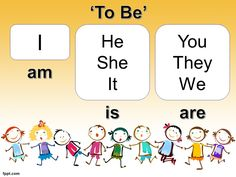 A printable for learning the verb 'to be' English Grammar For Kids, English Phonics, Teaching English Grammar, English Grammar Worksheets, English Writing Skills, Kids English, English Vocabulary Words, Learn English Words, English Reading