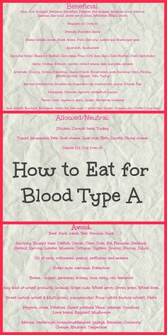 eat right for your type essay