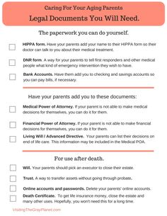 This is a printable checklist of legal documents you will need to care for your aging parents. It is divided into documents you can get yourself, documents your parents should add your name to and documents you will need after they die. Funeral Planning Checklist, Retirement Planning, Family Emergency Binder, When Someone Dies, Last Will And Testament, Organizing Paperwork, Organizing Documents, Household Organization, Parenting Tips
