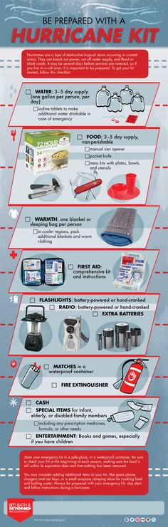 Hurricane Prep Kit Infographic