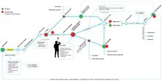Customer Journey Map for Systembolaget  project by Transformator Design