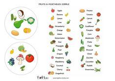 Parler anglais-jeu anglais-dobble-fruits et légumes-fruits and vegetables-learn english Lemon Lime, Learn English, Grapefruit, Pickles, Green Beans, Cucumber, Watermelon, Carrots, Raspberry