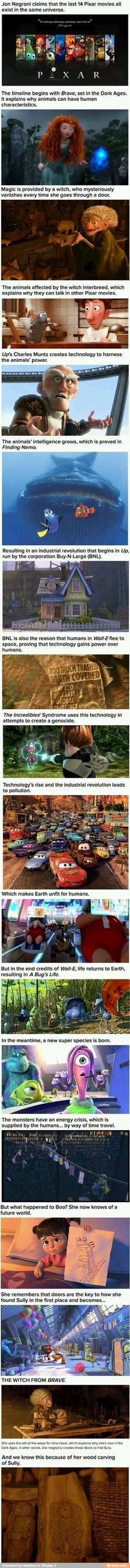 Mind Blown! The Pixar movies all make sense