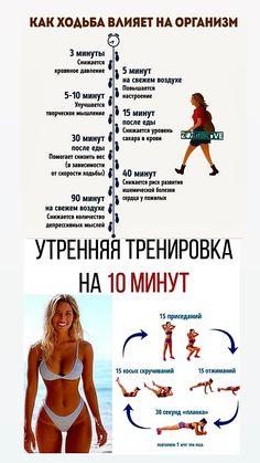 Anatomy Practice, Yoga Anatomy, Keep Fit, Reflexology, Herbalife, Weight Training, Medicine, Health Fitness, Exercise