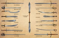 D&D, Pathfinder, and RPG News at Morrus' Unofficial Tabletop RPG News - Do You Know Your Glaive-Guisarme From Your Bohemian Earspoon? Fantasy Weapons, Fantasy Rpg, Medieval Fantasy, Fantasy Warrior, Armes Futures, Types Of Swords, Sword Types, Armas Ninja, Armadura Medieval