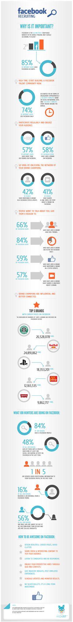 Facebook Recruiting #infographic #Facebook #Recruiting