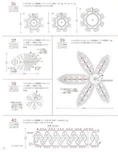 100 Bag arrange and motif pattern - App Apple - Веб-альбомы Picasa