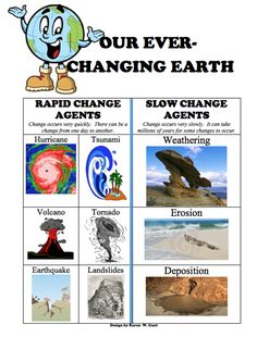 """""""Our Ever-Changing Earth"""" Anchor Chart & 21 More Things We Found on Share My Lesson That We Just Love!"""