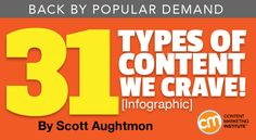 Discover 31 types of content that your audience doesn't tire of, always has time for, and wants to share with others – Content Marketing Institute
