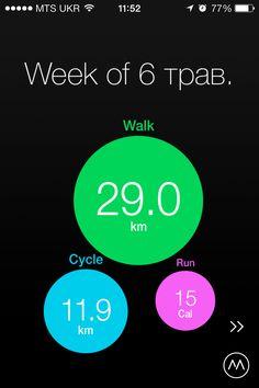 Moves 2.0 iOS app UX/UI