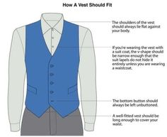 If your vest extends an inch or so past the top button of your pants, it's too long. If your shirt is poking out of the bottom of the vest, it's too short.