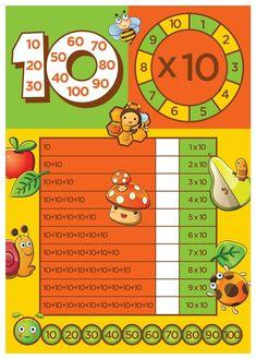 Распечатать таблицу умножения   Аналогий нет 2nd Grade Math, Preschool Activities, Teaching, Kids, Learning Multiplication Tables, Activities, Second Grade, 1st Grades, School