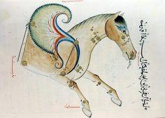 Pegasus (al-faras). (Constellations of the northern hemisphere).  – Libro de las Estrellas Fijas – al-Sufi, año 900