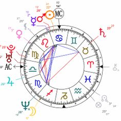 Cast and interpret your full accurate astrological birth chart (natal chart) with this free instant online astrology app. No sign-up needed.