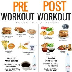 PRE & POST WORKOUT FOOD -Your pre & post workout nutrition helps you fuel & recover from workouts. People tend get quite concerned & stressed about it when doesn't need to be that complicated at all.-To be clear if your overall intake is in check then th Post Workout Nutrition, Post Workout Snacks, Fitness Nutrition, Diet And Nutrition, Best Post Workout Food, Pre Workout Snack, Sports Nutrition, Nutrition Jobs, Complete Nutrition