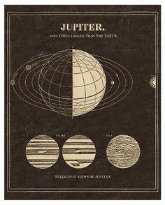 Vintage Jupiter Print
